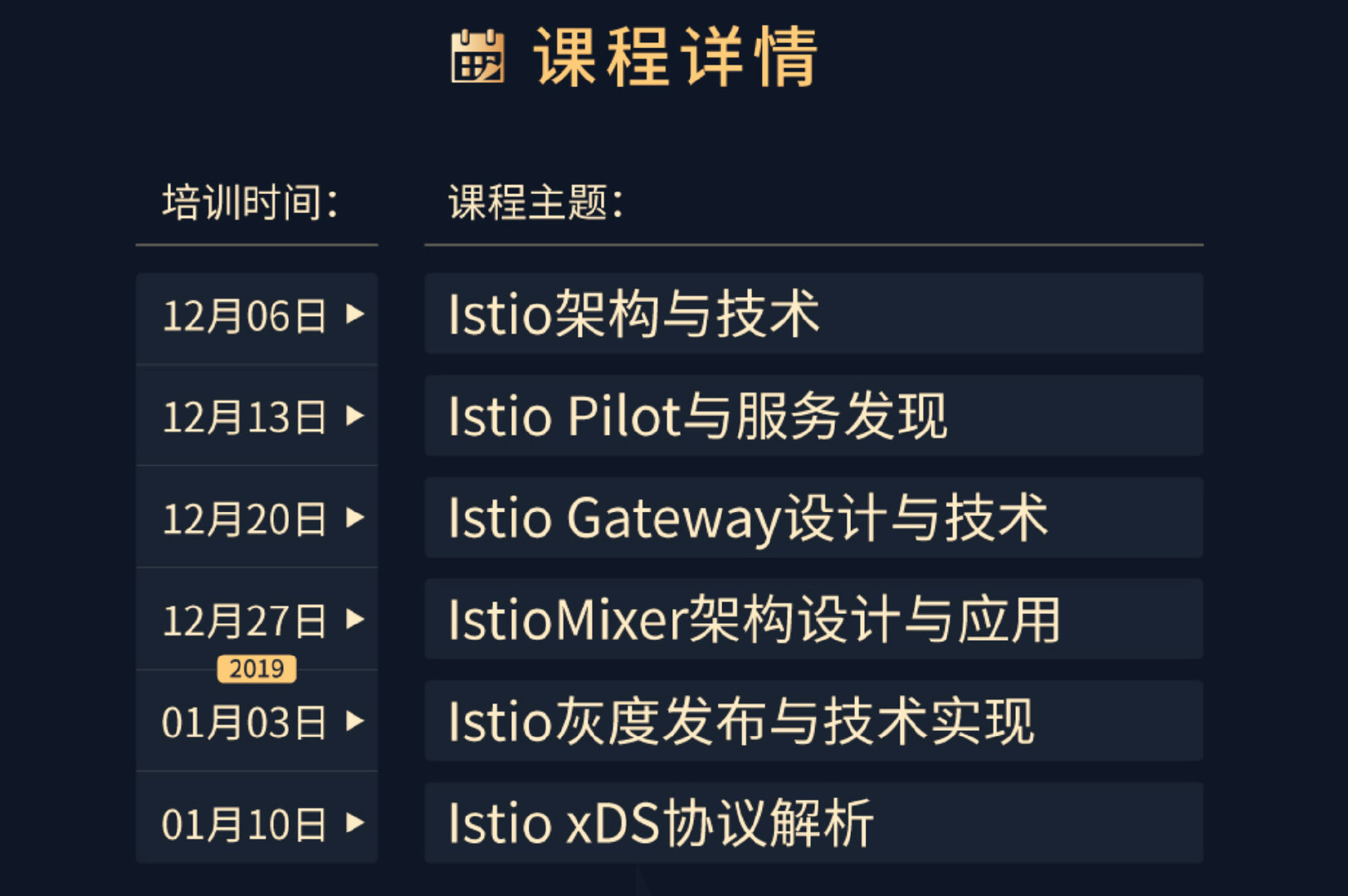 istio course table