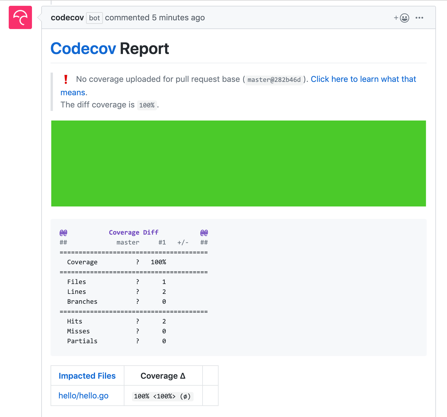 github actions codecov report